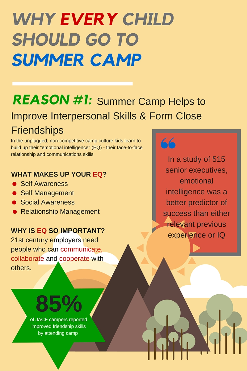 5 Reasons Why Every Child Should Go To Summer Camp: #1 To  Improve Interpersonal Skills