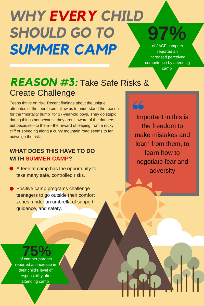 5 Reasons Why Every Child Should Go To Summer Camp: #3 – Take Safe Risks and Create Challenge